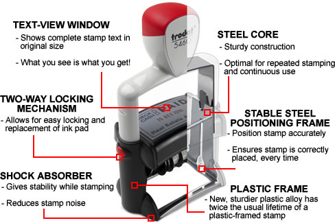 Trodat Self Inking Professional Stamp Features Diagram